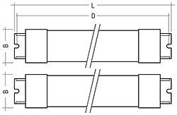 Bild 2: Stab + Stab; Anschluss: Flachstecker